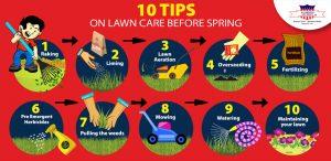 Lawn Spring Ready