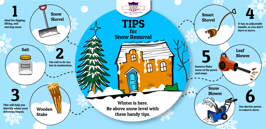 Residential Snow Removal Tips